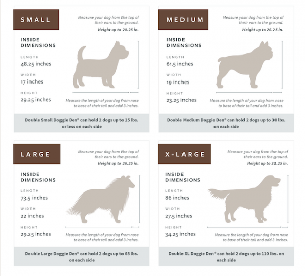 Sizing chart for double dog kennels custom made in Kansas City