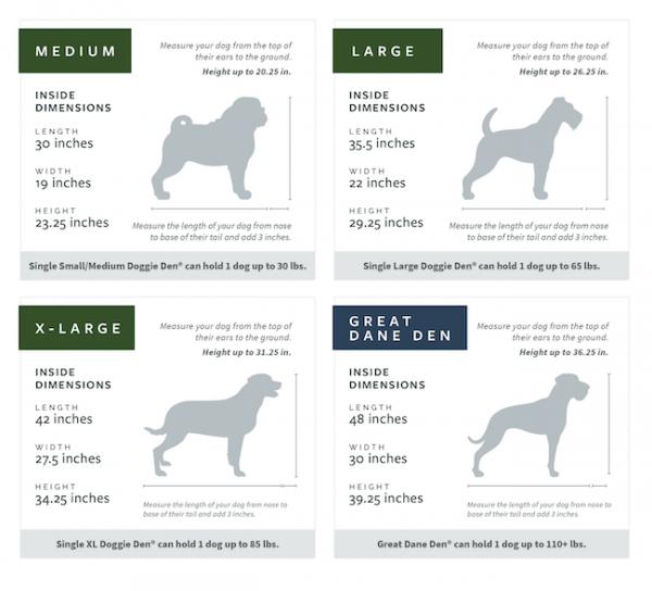 Explanation of sizing chart for custom made dog kennels Kansas City